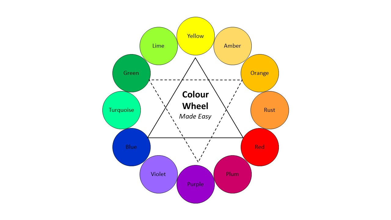 Defining Your Own Colour Story